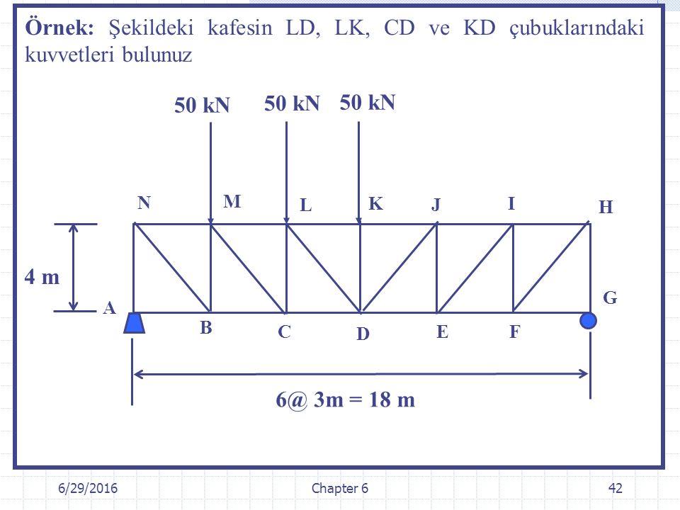 6/29/2016Chapter 642 50 kN A B C D EF G H I J K L M N 6@ 3m = 18 m 4 m Örnek: Şekildeki kafesin LD, LK, CD ve KD çubuklarındaki kuvvetleri bulunuz