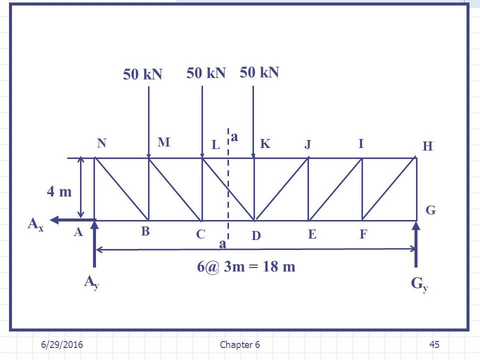 6/29/2016Chapter 645 50 kN A B C D EF G H I J K L M N 6@ 3m = 18 m 4 m GyGy AyAy AxAx a a