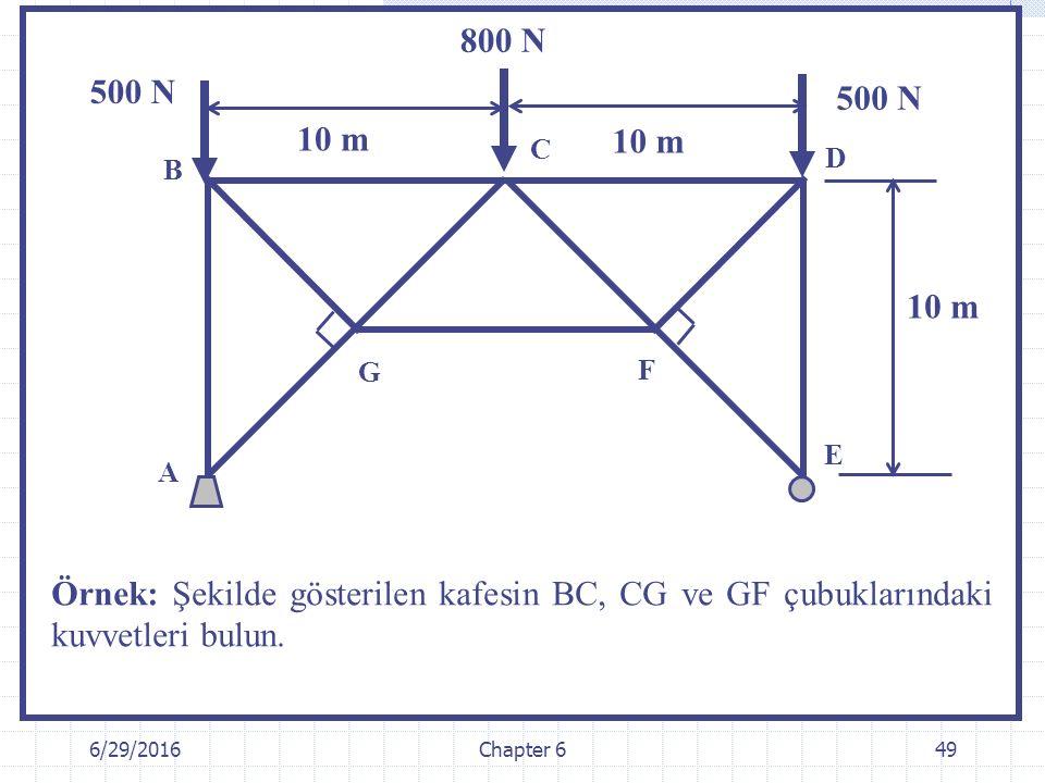 6/29/2016Chapter 649 A B C D E F G Örnek: Şekilde gösterilen kafesin BC, CG ve GF çubuklarındaki kuvvetleri bulun.