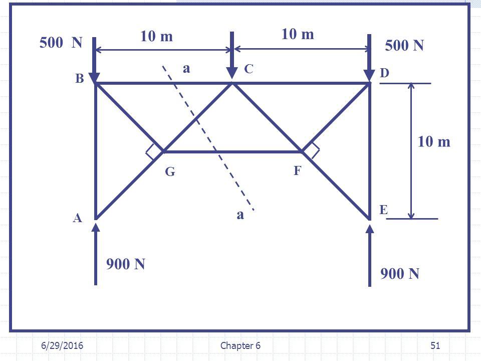 6/29/2016Chapter 651 A B C D E F G 10 m 900 N a a 500 N