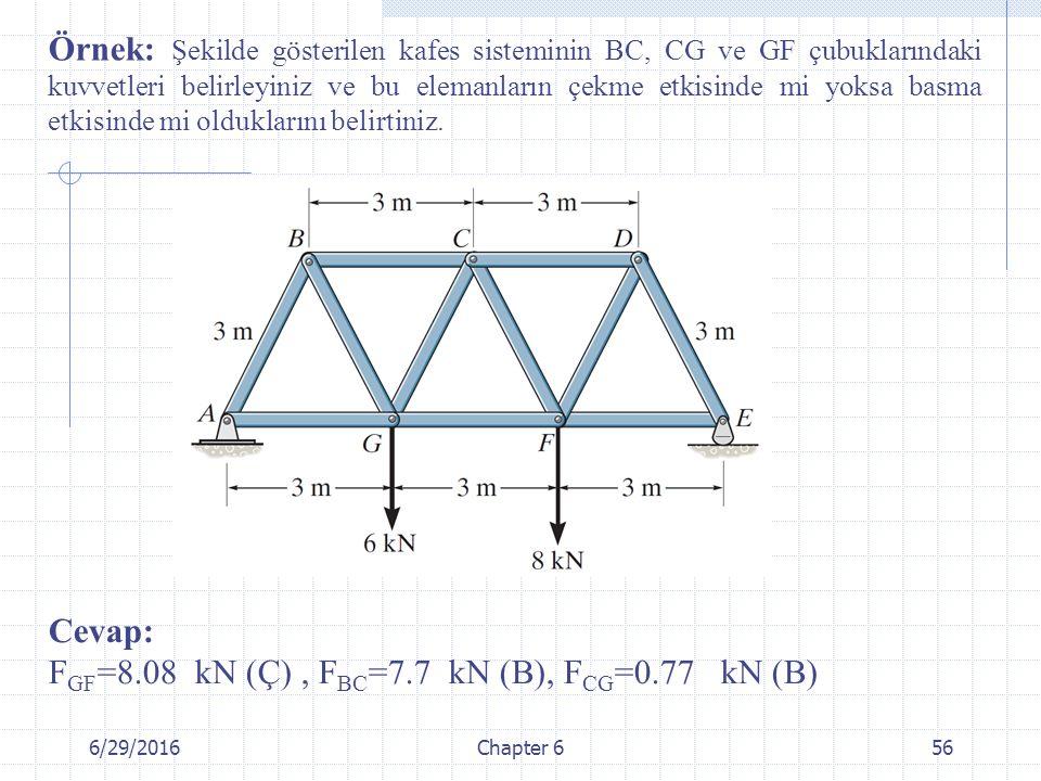 6/29/2016Chapter 656 Örnek: Şekilde gösterilen kafes sisteminin BC, CG ve GF çubuklarındaki kuvvetleri belirleyiniz ve bu elemanların çekme etkisinde mi yoksa basma etkisinde mi olduklarını belirtiniz.