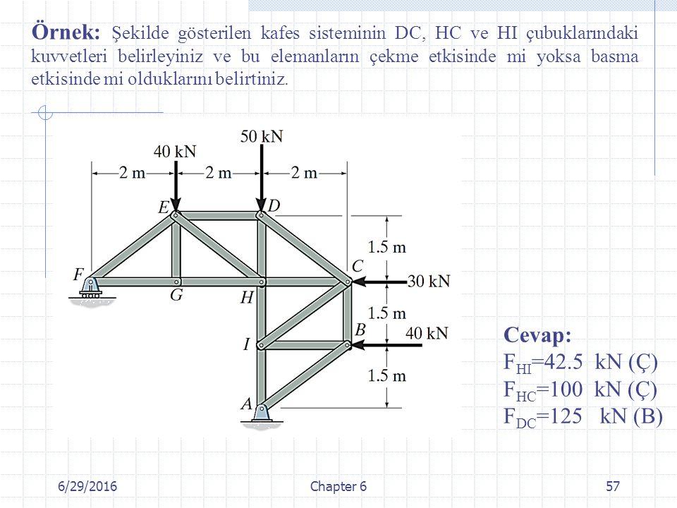 6/29/2016Chapter 657 Örnek: Şekilde gösterilen kafes sisteminin DC, HC ve HI çubuklarındaki kuvvetleri belirleyiniz ve bu elemanların çekme etkisinde mi yoksa basma etkisinde mi olduklarını belirtiniz.