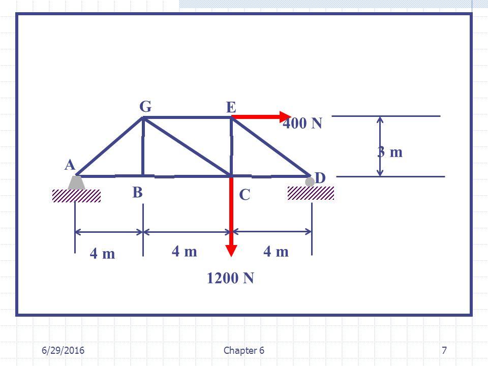6/29/2016Chapter 67 A B C D E G 400 N 1200 N 3 m 4 m