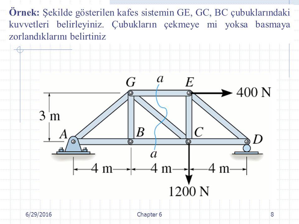 6/29/2016Chapter 68 Örnek: Şekilde gösterilen kafes sistemin GE, GC, BC çubuklarındaki kuvvetleri belirleyiniz.