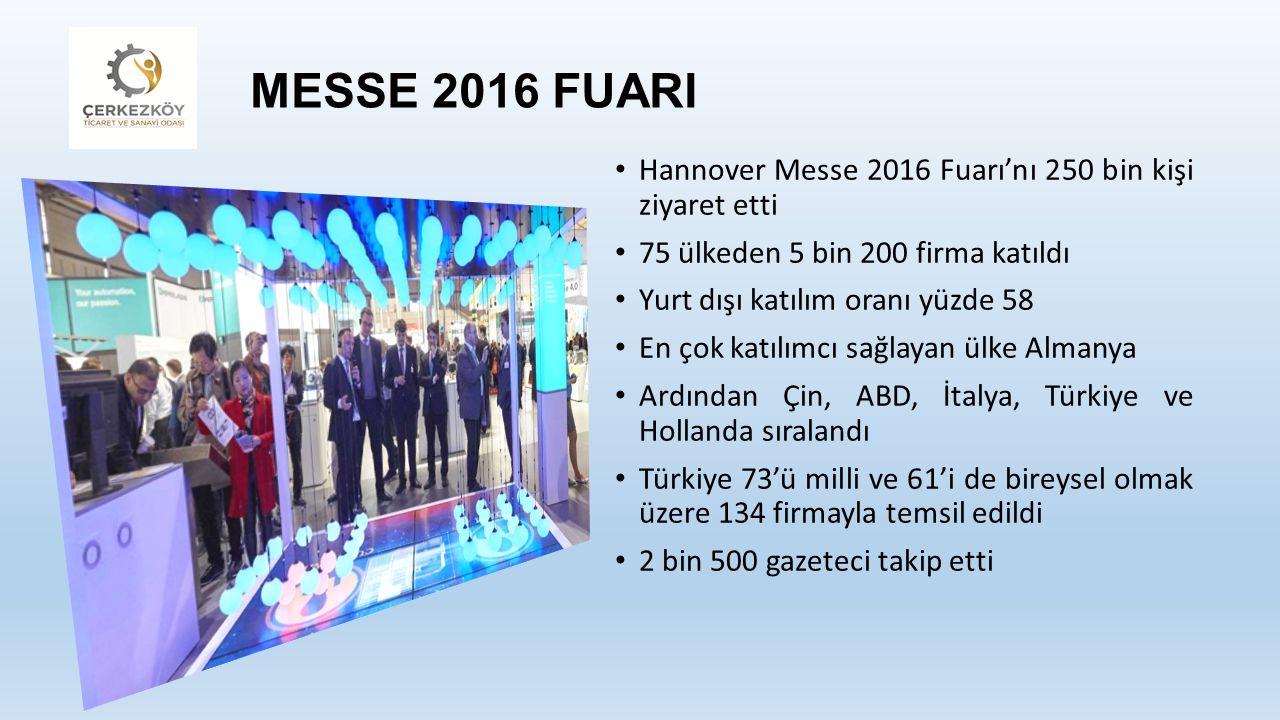 MESSE 2016 FUARI Hannover Messe 2016 Fuarı'nı 250 bin kişi ziyaret etti 75 ülkeden 5 bin 200 firma katıldı Yurt dışı katılım oranı yüzde 58 En çok katılımcı sağlayan ülke Almanya Ardından Çin, ABD, İtalya, Türkiye ve Hollanda sıralandı Türkiye 73'ü milli ve 61'i de bireysel olmak üzere 134 firmayla temsil edildi 2 bin 500 gazeteci takip etti