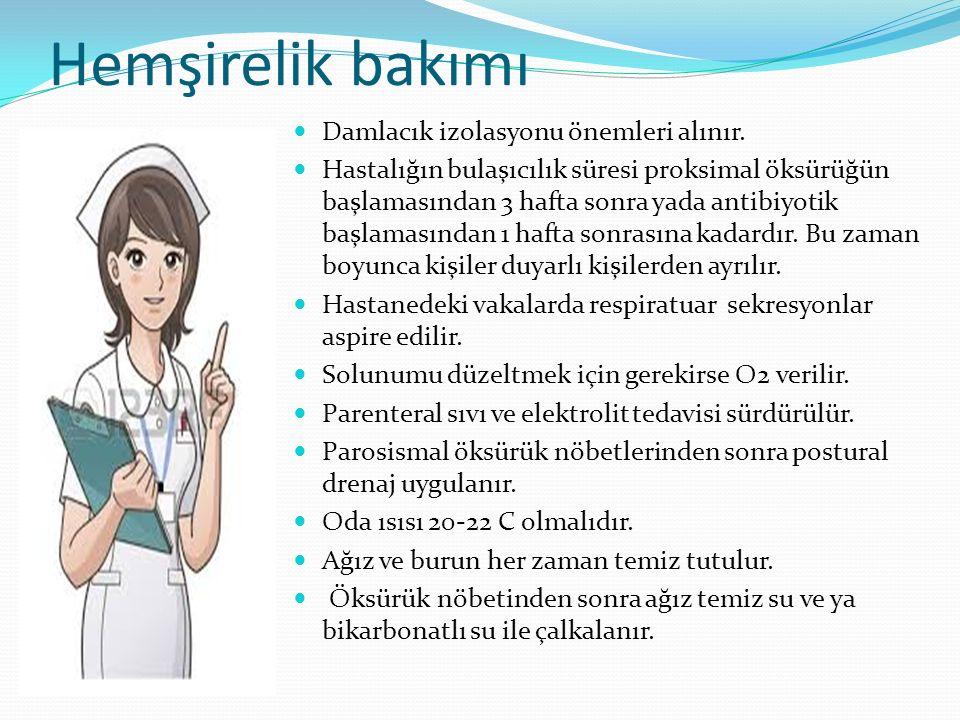 Hemşirelik bakımı Damlacık izolasyonu önemleri alınır. Hastalığın bulaşıcılık süresi proksimal öksürüğün başlamasından 3 hafta sonra yada antibiyotik