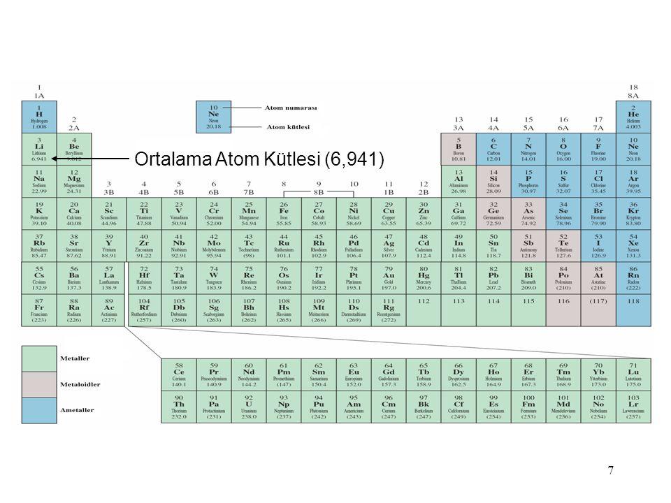 8 Düzine = 12 adet Çift = 2 adet BİR ELEMENTİN MOL KÜTLESİ VE AVAGADRO SAYISI Atomlar çok küçük olduğundan tartılabilecak kadar atom çok fazla sayıda olmalıdır.