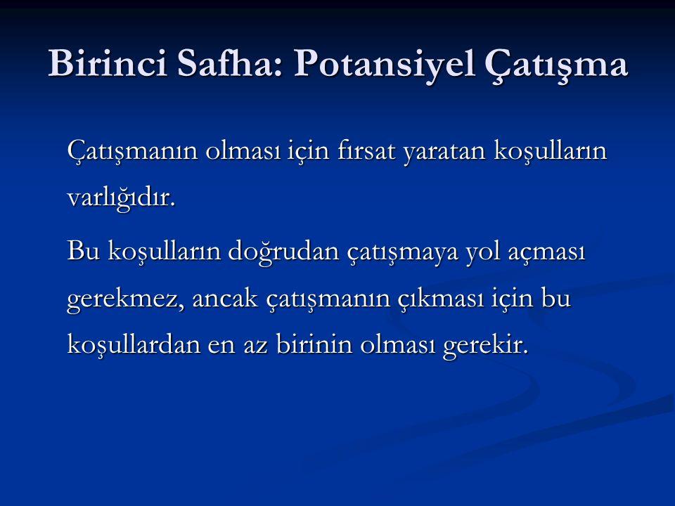 Birinci Safha: Potansiyel Çatışma Çatışmanın olması için fırsat yaratan koşulların varlığıdır.