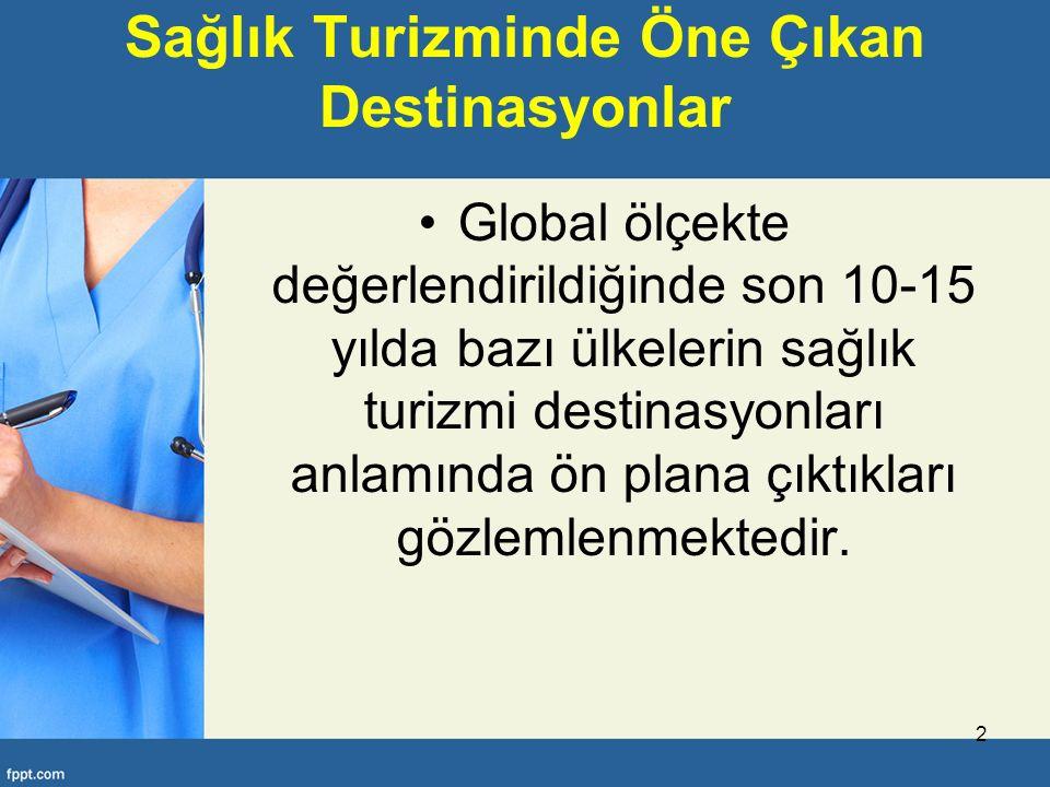 Dünya Turizm Hareketlerinde Önemli Bir Pay Sahibi Olan Türkiye; Sahip olduğu altyapı olanakları,Kaliteli sağlık hizmetleri,Yetişmiş insan gücü,Rekabetçi fiyat avantajları,Devlet desteği, Özellikle bulunduğu coğrafi konum itibariyle sahip olduğu eşsiz doğal ve tarihi zenginlikleri Uygun iklim koşulları ile birleşen kaliteli turizm işletmeciliği Dünyaca bilinen Türk konukseverliği ile medikal turizm alanında da her geçen gün daha fazla pay sahibi olmaktadır.