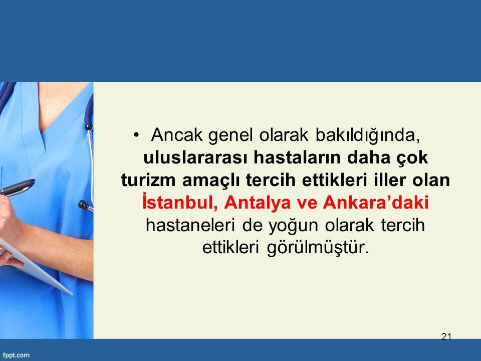 Ancak genel olarak bakıldığında, uluslararası hastaların daha çok turizm amaçlı tercih ettikleri iller olan İstanbul, Antalya ve Ankara'daki hastaneleri de yoğun olarak tercih ettikleri görülmüştür.