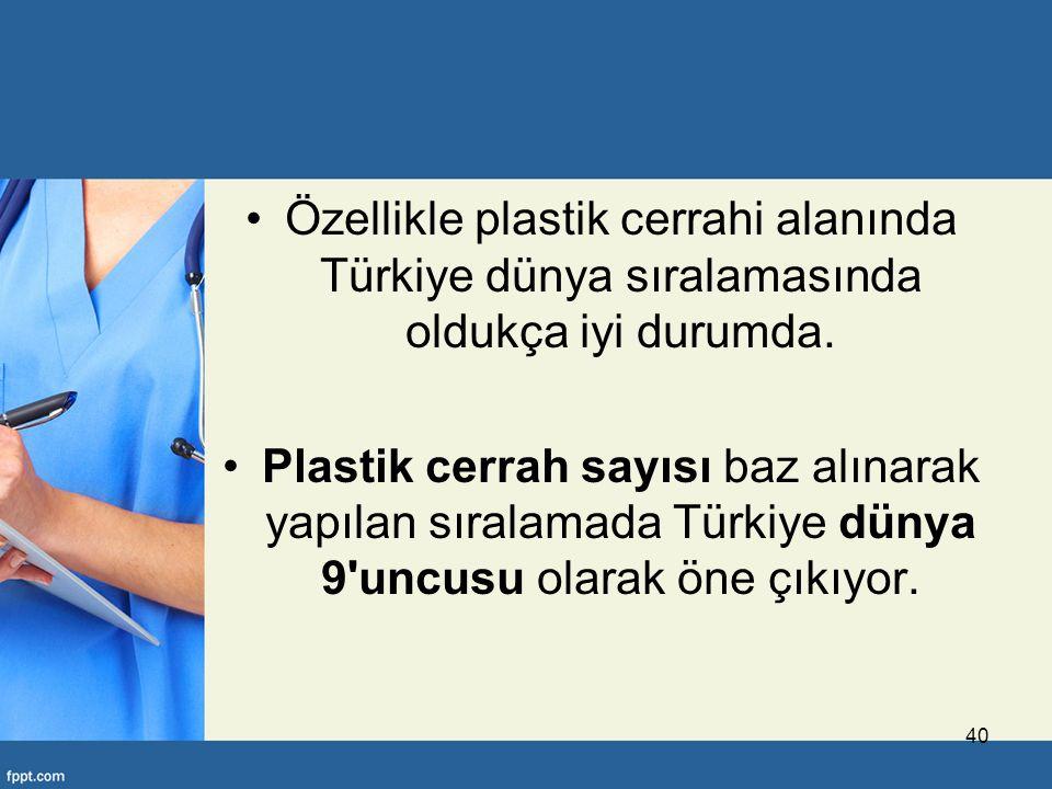 Özellikle plastik cerrahi alanında Türkiye dünya sıralamasında oldukça iyi durumda.