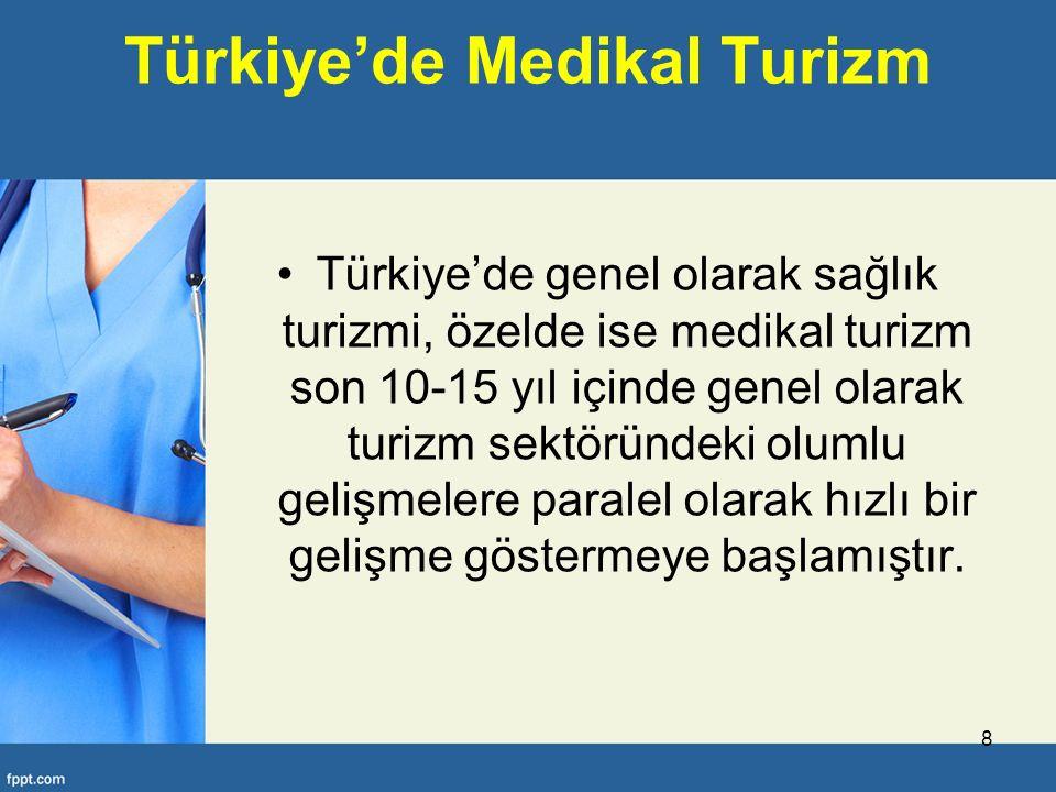 Türkiye'de Medikal Turizm Türkiye'de genel olarak sağlık turizmi, özelde ise medikal turizm son 10-15 yıl içinde genel olarak turizm sektöründeki olumlu gelişmelere paralel olarak hızlı bir gelişme göstermeye başlamıştır.