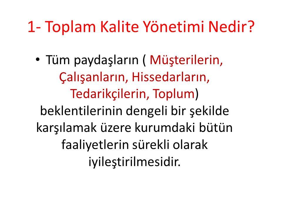 1- Toplam Kalite Yönetimi Nedir.
