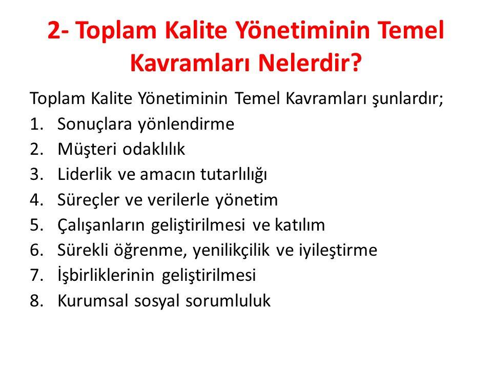 2- Toplam Kalite Yönetiminin Temel Kavramları Nelerdir.