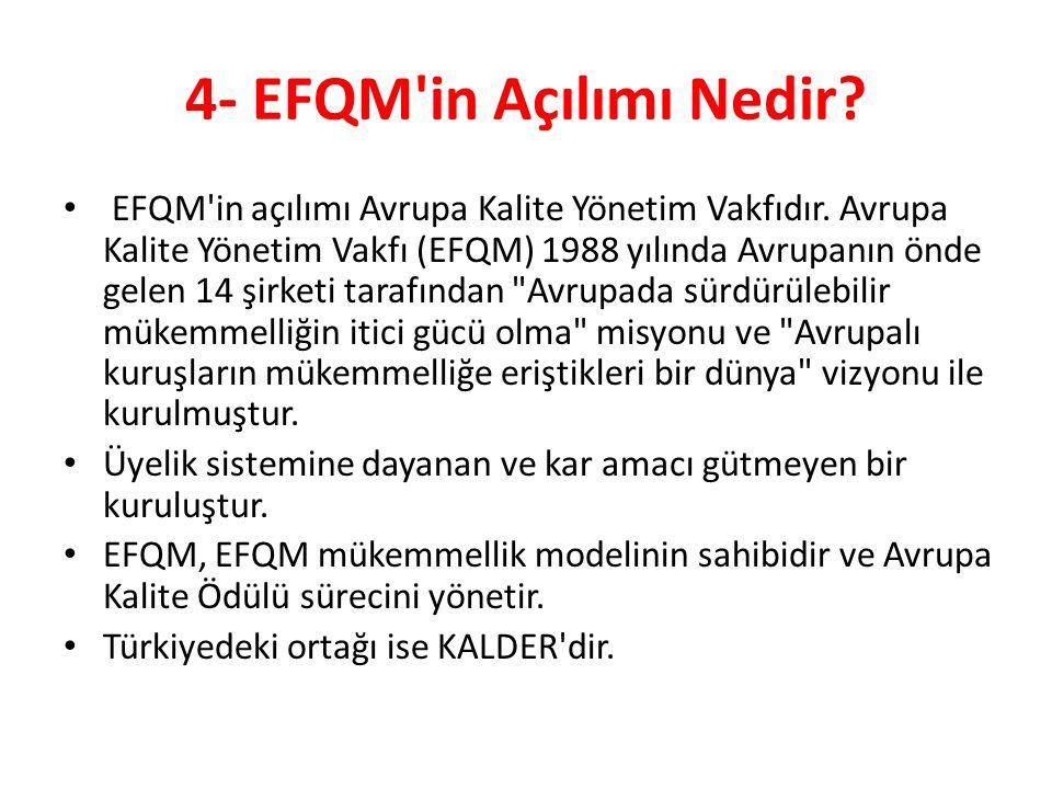 4- EFQM in Açılımı Nedir. EFQM in açılımı Avrupa Kalite Yönetim Vakfıdır.