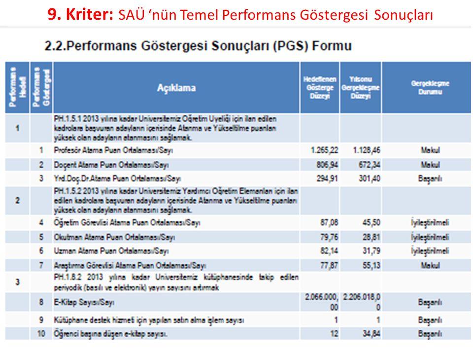 9. Kriter: SAÜ 'nün Temel Performans Göstergesi Sonuçları