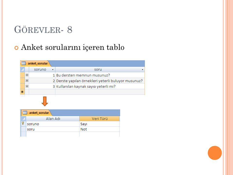 G ÖREVLER - 8 Anket sorularını içeren tablo