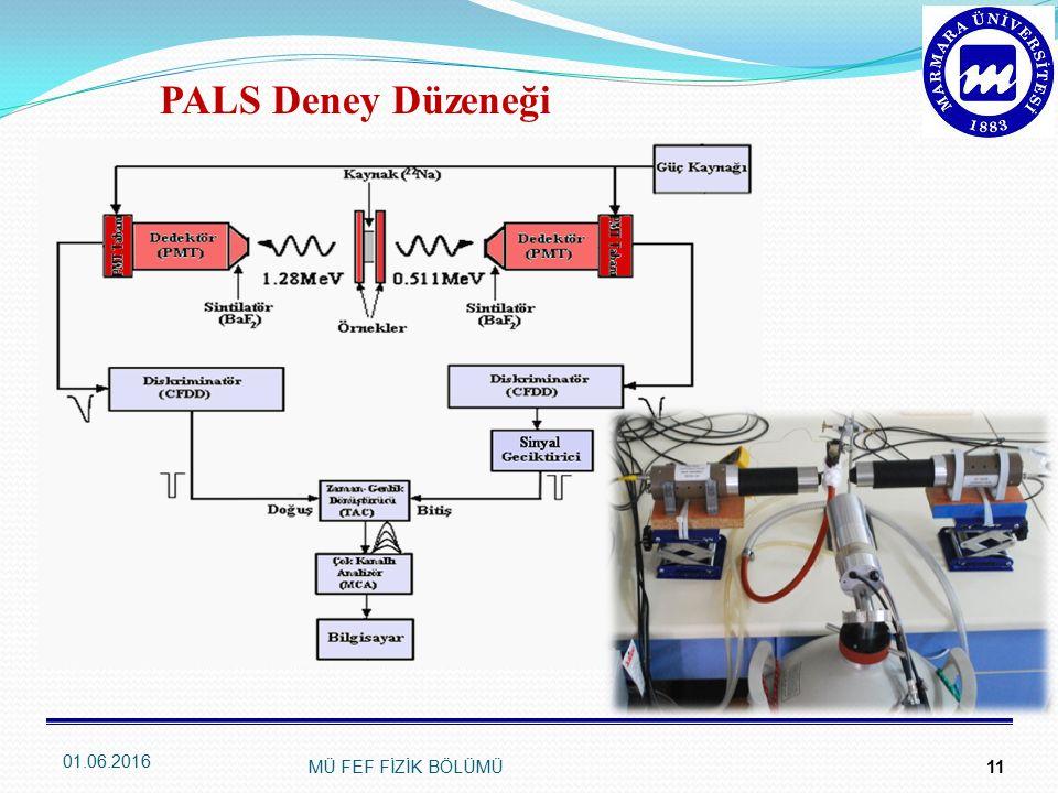 11 PALS Deney Düzeneği 01.06.2016 MÜ FEF FİZİK BÖLÜMÜ