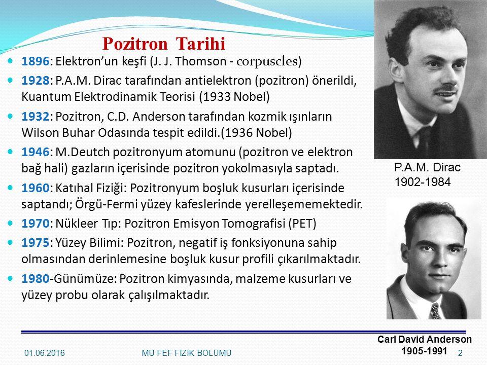 Pozitron Tarihi 1896: Elektron'un keşfi (J. J. Thomson - corpuscles) 1928: P.A.M. Dirac tarafından antielektron (pozitron) önerildi, Kuantum Elektrodi