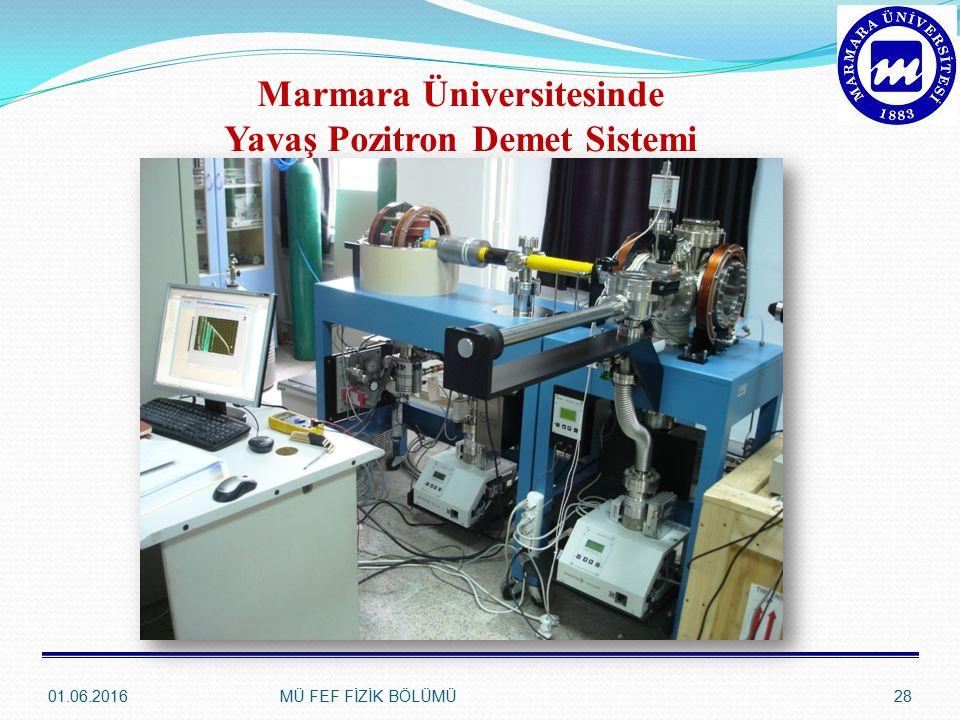01.06.2016MÜ FEF FİZİK BÖLÜMÜ28 Marmara Üniversitesinde Yavaş Pozitron Demet Sistemi