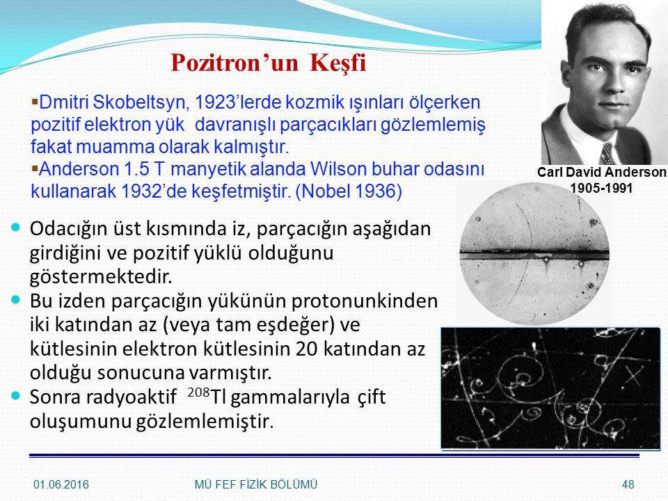 Pozitron'un Keşfi  Dmitri Skobeltsyn, 1923'lerde kozmik ışınları ölçerken pozitif elektron yük davranışlı parçacıkları gözlemlemiş fakat muamma olara