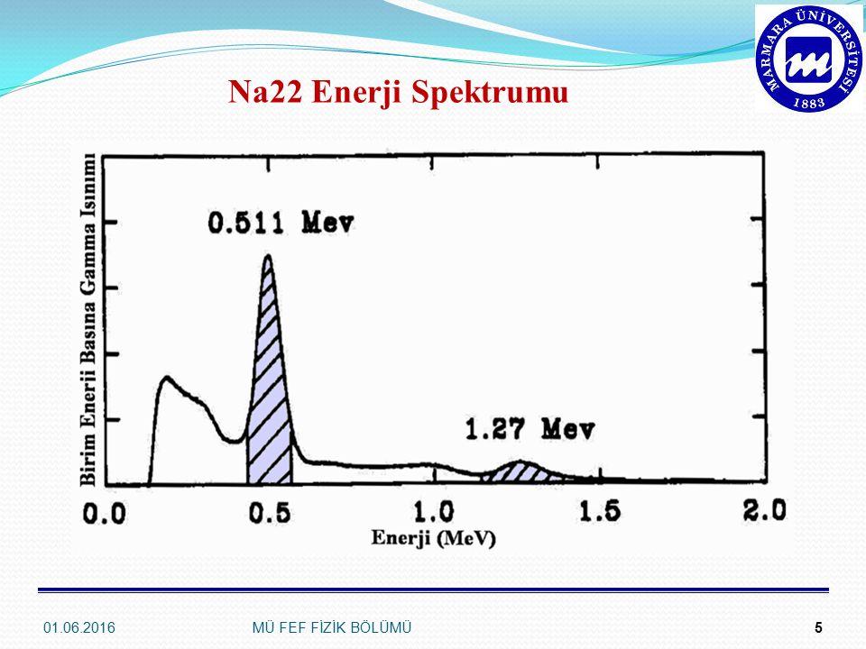 5 Na22 Enerji Spektrumu 01.06.2016MÜ FEF FİZİK BÖLÜMÜ