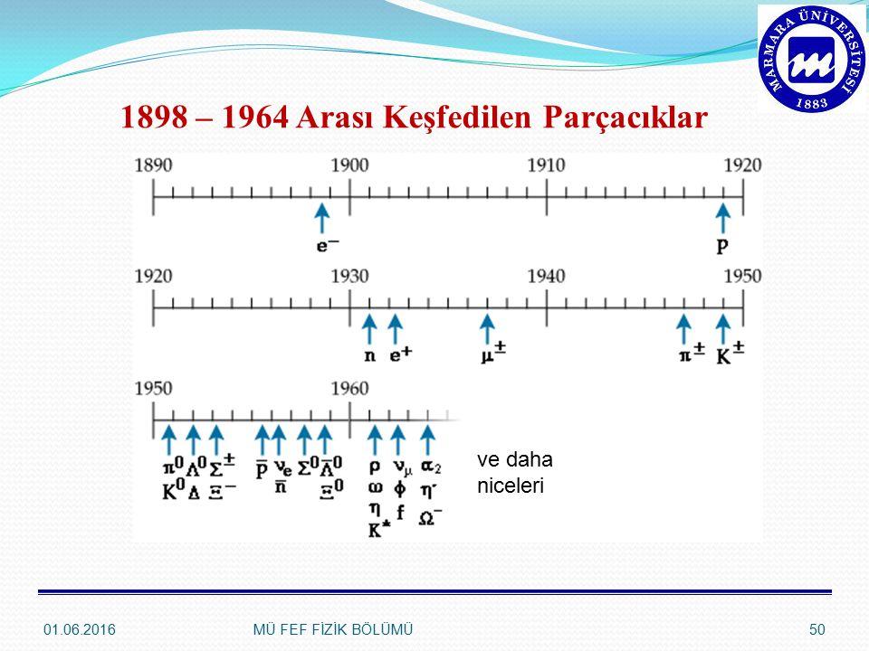 1898 – 1964 Arası Keşfedilen Parçacıklar ve daha niceleri 01.06.201650MÜ FEF FİZİK BÖLÜMÜ