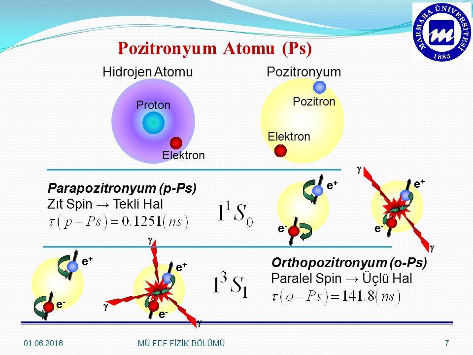 7 Pozitronyum Atomu (Ps) Elektron Proton Hidrojen Atomu Pozitron Elektron Pozitronyum e-e- e+e+ Parapozitronyum (p-Ps) Zıt Spin → Tekli Hal Orthopozitronyum (o-Ps) Paralel Spin → Üçlü Hal e-e- e+e+ e-e- e+e+   e-e- e+e+    01.06.2016MÜ FEF FİZİK BÖLÜMÜ