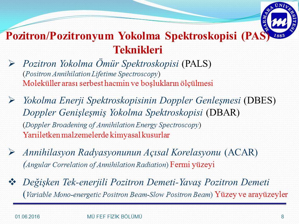 01.06.2016 MÜ FEF FİZİK BÖLÜMÜ9 Tipik Pozitron/Ps Ömür Aralıkları