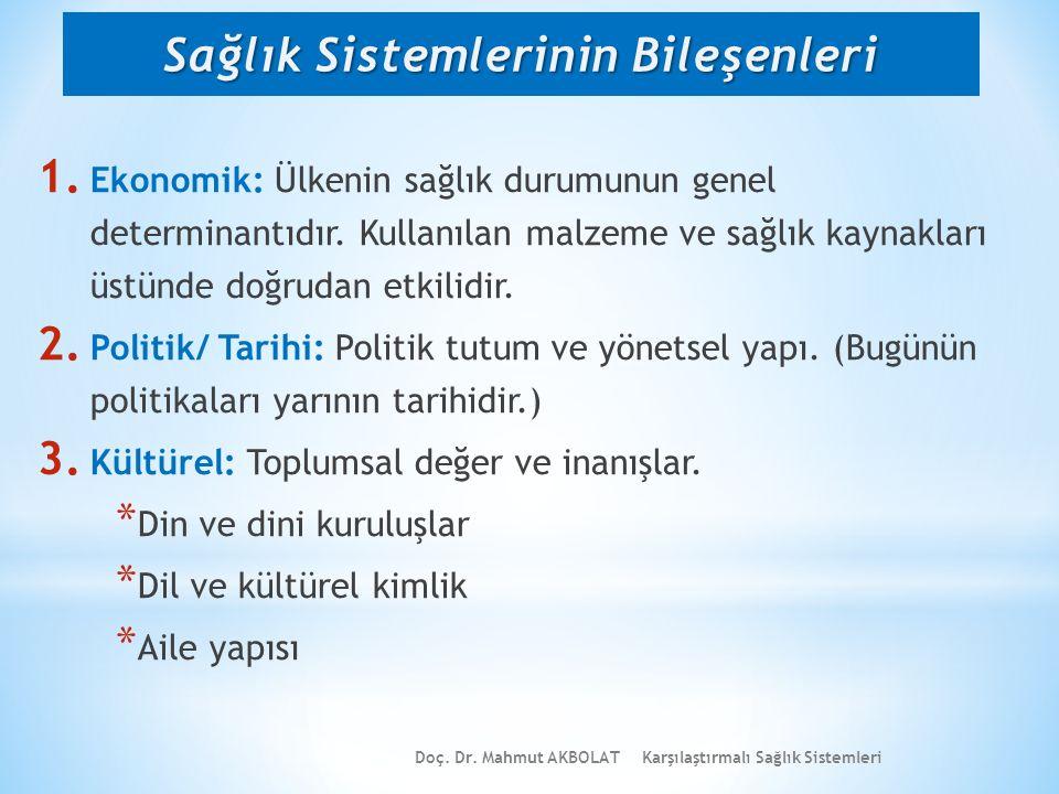 Doç.Dr. Mahmut AKBOLAT Karşılaştırmalı Sağlık Sistemleri 1.