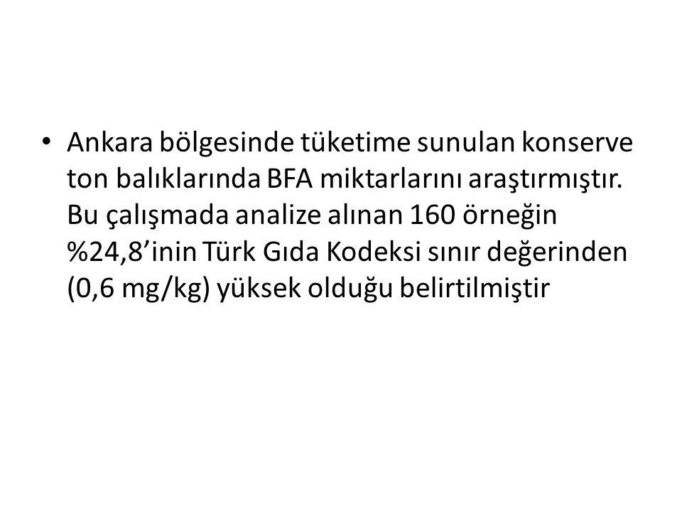 Ankara bölgesinde tüketime sunulan konserve ton balıklarında BFA miktarlarını araştırmıştır. Bu çalışmada analize alınan 160 örneğin %24,8'inin Türk G