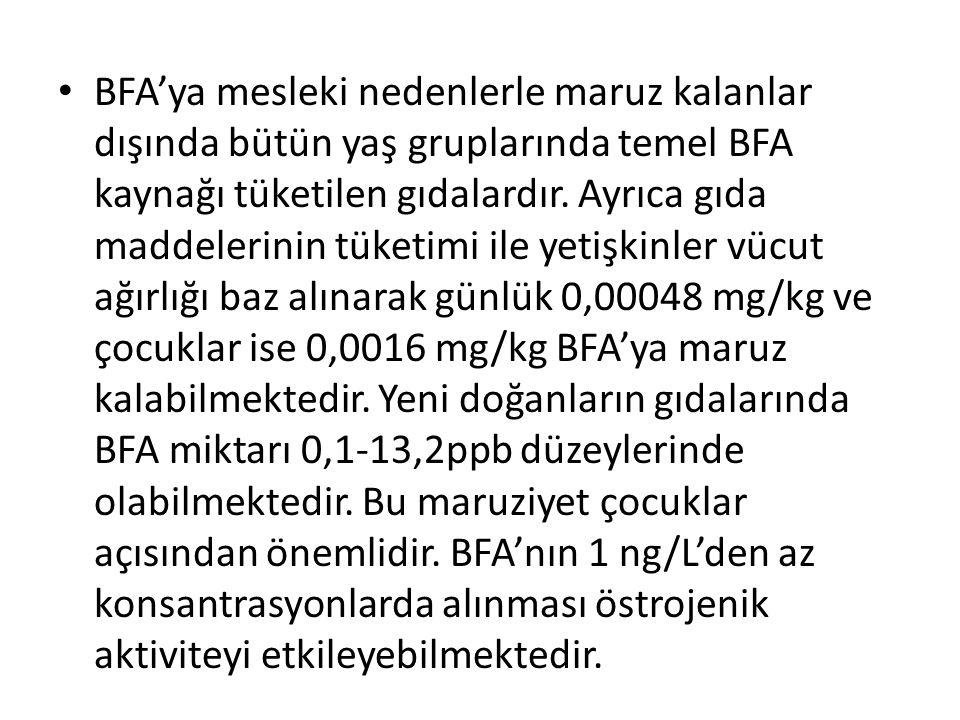 BFA'ya mesleki nedenlerle maruz kalanlar dışında bütün yaş gruplarında temel BFA kaynağı tüketilen gıdalardır. Ayrıca gıda maddelerinin tüketimi ile y
