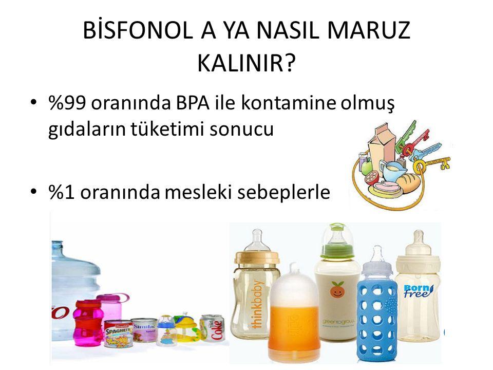 BİSFONOL A YA NASIL MARUZ KALINIR? %99 oranında BPA ile kontamine olmuş gıdaların tüketimi sonucu %1 oranında mesleki sebeplerle