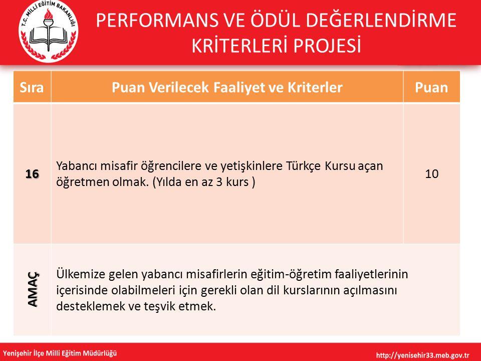 SıraPuan Verilecek Faaliyet ve KriterlerPuan 16 Yabancı misafir öğrencilere ve yetişkinlere Türkçe Kursu açan öğretmen olmak.