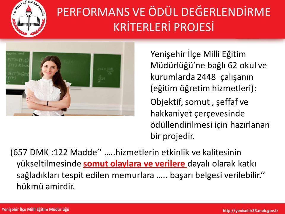 Yenişehir İlçe Milli Eğitim Müdürlüğü'ne bağlı 62 okul ve kurumlarda 2448 çalışanın (eğitim öğretim hizmetleri): Objektif, somut, şeffaf ve hakkaniyet çerçevesinde ödüllendirilmesi için hazırlanan bir projedir.