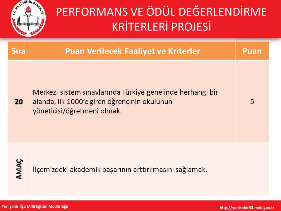 SıraPuan Verilecek Faaliyet ve KriterlerPuan 20 Merkezi sistem sınavlarında Türkiye genelinde herhangi bir alanda, ilk 1000'e giren öğrencinin okulunun yöneticisi/öğretmeni olmak.