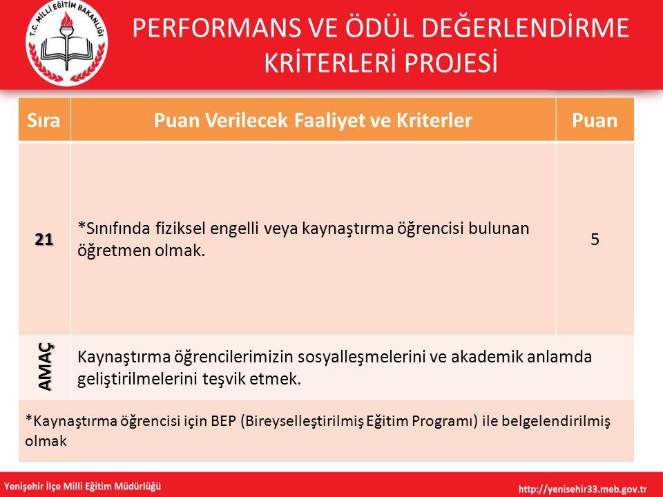 SıraPuan Verilecek Faaliyet ve KriterlerPuan 21 *Sınıfında fiziksel engelli veya kaynaştırma öğrencisi bulunan öğretmen olmak.