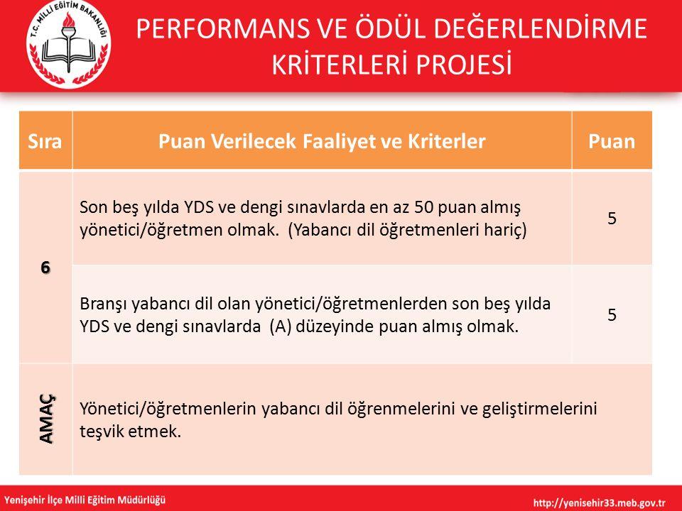 SıraPuan Verilecek Faaliyet ve KriterlerPuan 6 Son beş yılda YDS ve dengi sınavlarda en az 50 puan almış yönetici/öğretmen olmak.