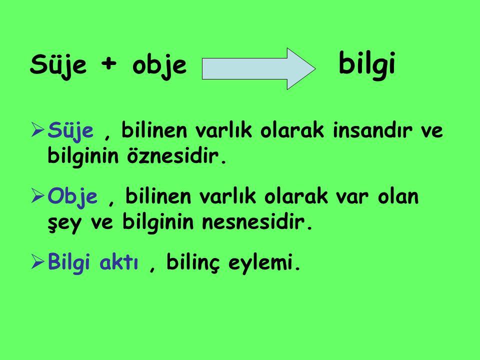 Süje + obje bilgi  Süje, bilinen varlık olarak insandır ve bilginin öznesidir.  Obje, bilinen varlık olarak var olan şey ve bilginin nesnesidir.  B