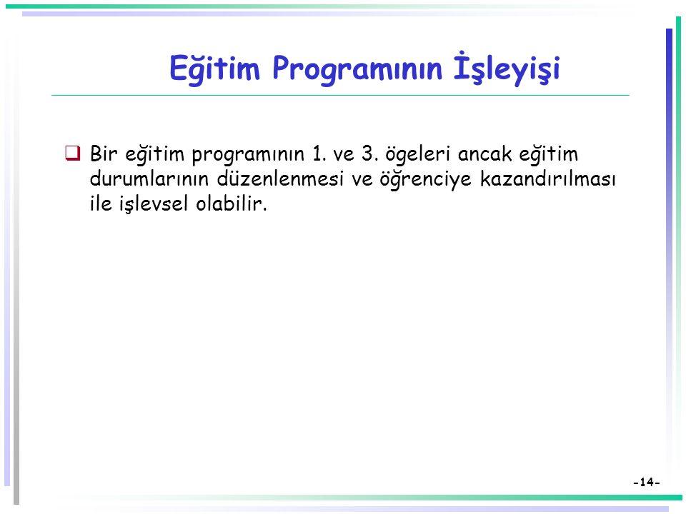 -13- Bir Programın Ögeleri  Bir eğitim programının ögeleri: 1.Hedefler,  yani istendik davranışlar, 2.Eğitim durumları (Öğrenme-öğretme süreçleri),
