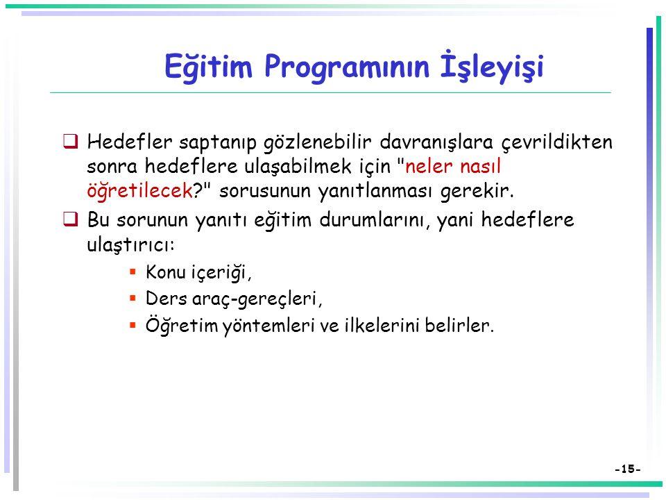 -14- Eğitim Programının İşleyişi  Bir eğitim programının 1. ve 3. ögeleri ancak eğitim durumlarının düzenlenmesi ve öğrenciye kazandırılması ile işle