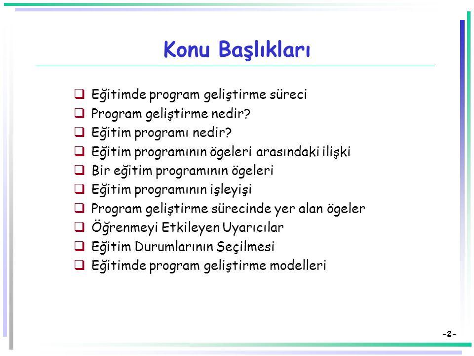 -2- Konu Başlıkları  Eğitimde program geliştirme süreci  Program geliştirme nedir.