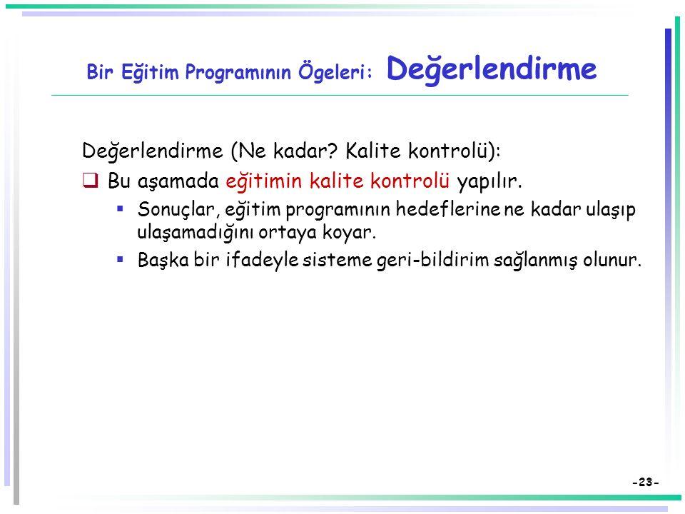 -22- Bir Eğitim Programının Ögeleri: Eğitim Durumu (4) Bir