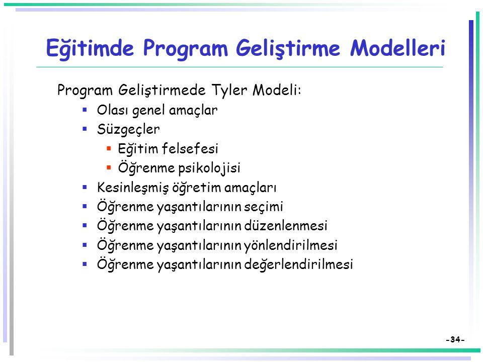 -33- Eğitimde Program Geliştirme Modelleri Program Geliştirmede Tyler Modeli:  Kaynak  Birey  Toplum  Konu Alanı