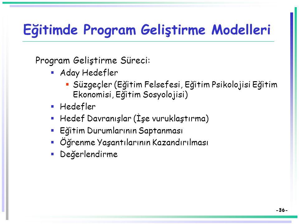 -35- Eğitimde Program Geliştirme Modelleri Program Geliştirme Süreci:  İncelenecek alanlar  Toplum  Birey  Konu Alanı  Aday Hedefler