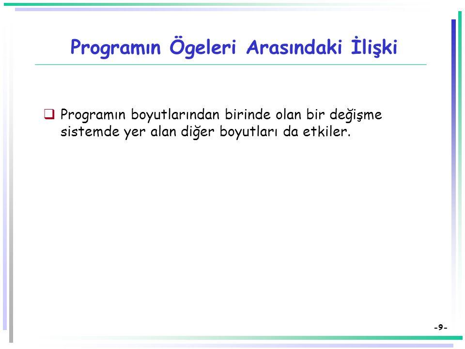 -8- Eğitim Programı