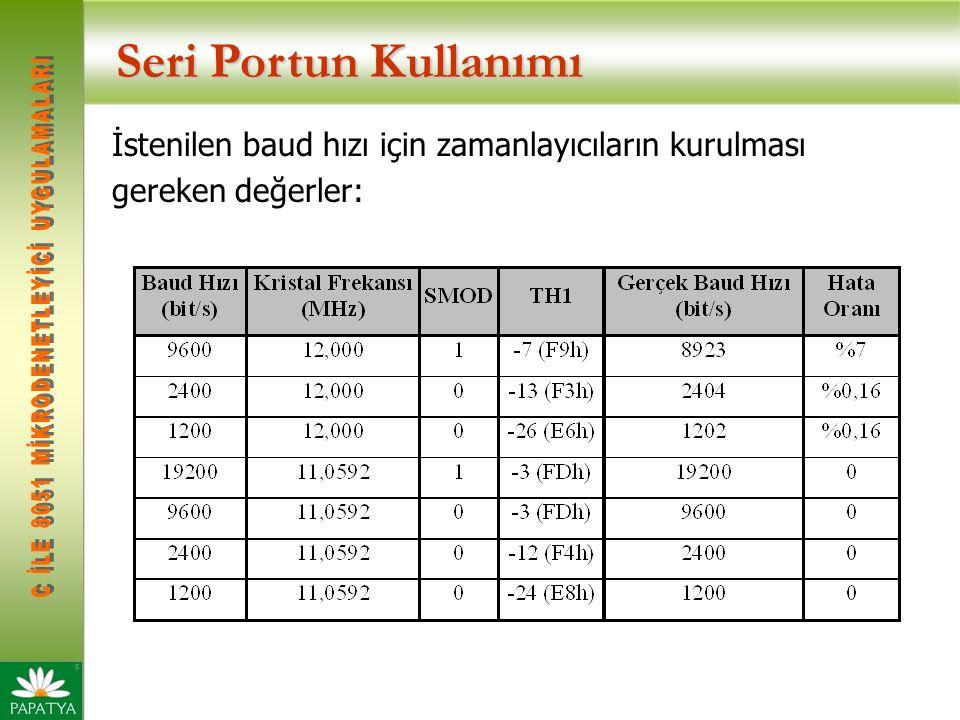Seri Portun Kullanımı İstenilen baud hızı için zamanlayıcıların kurulması gereken değerler: