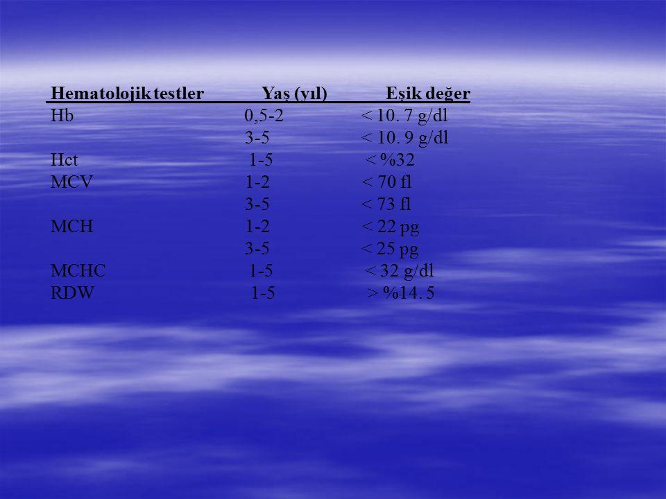 Hematolojik testler Yaş (yıl) Eşik değer Hb 0,5-2 %14. 5
