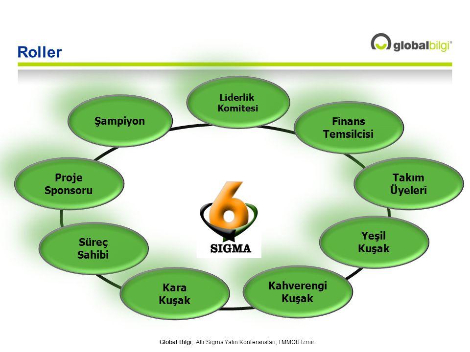 Global-Bilgi, Altı Sigma Yalın Konferansları, TMMOB İzmir Liderlik Komitesi Finans Temsilcisi Şampiyon Proje Sponsoru Süreç Sahibi Kara Kuşak Yeşil Ku