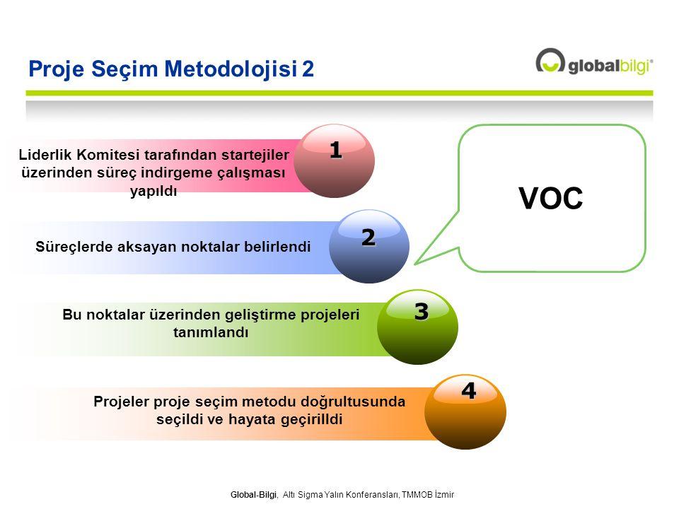 Global-Bilgi, Altı Sigma Yalın Konferansları, TMMOB İzmir Proje Seçim Metodolojisi 2 1 Liderlik Komitesi tarafından startejiler üzerinden süreç indirg